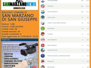 ELEZIONI EUROPEE 2019 RISULTATI COMUNE DI SAN MARZANO DI SAN GIUSEPPE