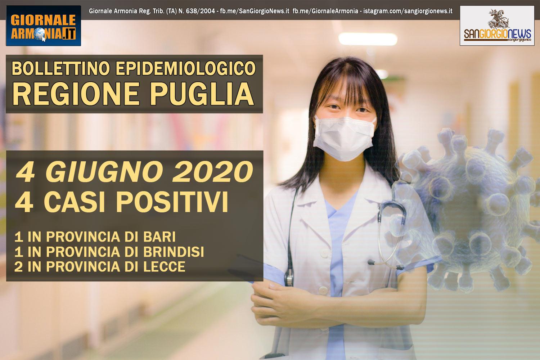 4-GIUGNO-2020---BOLLETTINO-EPIDEMIOLOGICO-REGIONE-PUGLIA