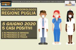 5 GIUGNO 2020 – BOLLETTINO EPIDEMIOLOGICO REGIONE PUGLIA