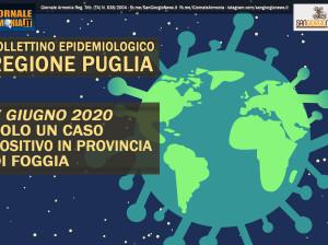 7 GIUGNO 2020 REGIONE PUGLIA SOLO UN CASO POSITIVO IN PROVINCIA DI FOGGIA