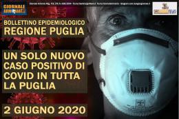 Un solo nuovo caso positivo di Covid in tutta la Puglia